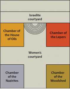 Women's courtyard and its chambers